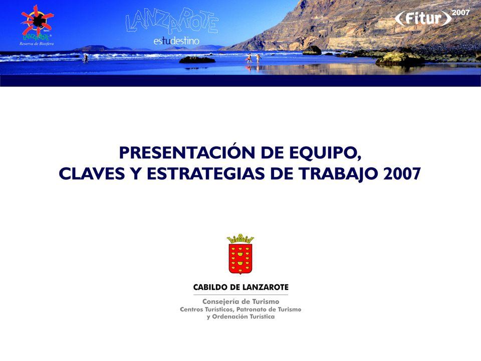 Proyecto promocional turístico y estratégico para Lanzarote O Objetivos D Diseño estratégico P Plan de acción Año 2007 A Acciones realizadas en Enero 2007 Asesoramiento externo de THR Asesoramiento externo de THR
