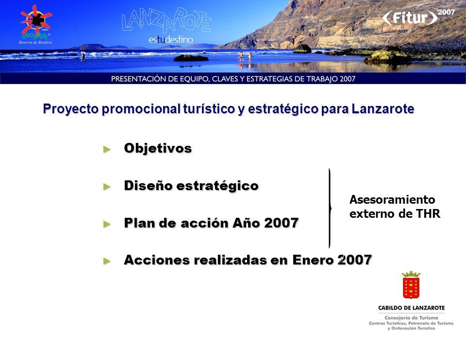 Proyecto promocional turístico y estratégico para Lanzarote O Objetivos D Diseño estratégico P Plan de acción Año 2007 A Acciones realizadas en Enero
