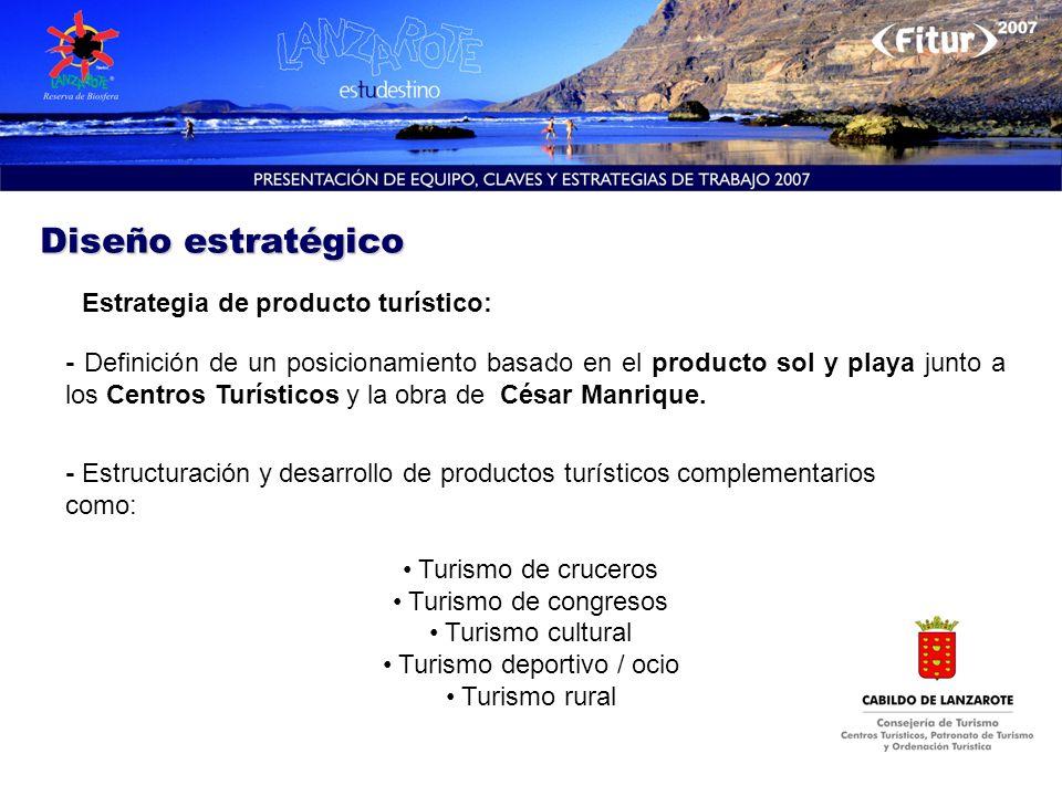 Diseño estratégico Estrategia de producto turístico: - Definición de un posicionamiento basado en el producto sol y playa junto a los Centros Turístic