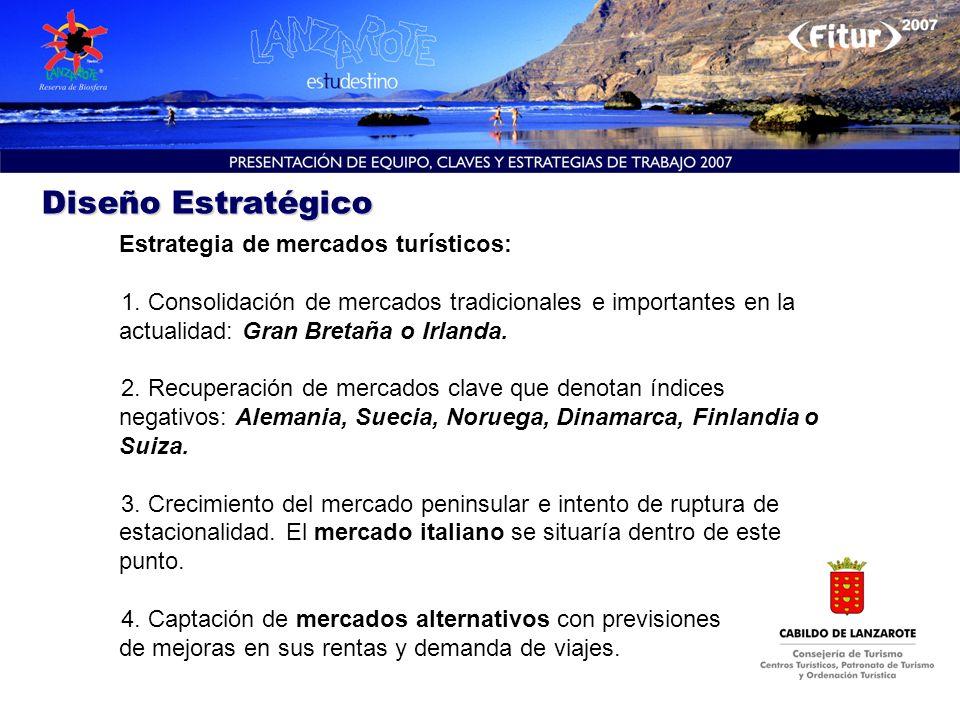 Diseño Estratégico Estrategia de mercados turísticos: 1. Consolidación de mercados tradicionales e importantes en la actualidad: Gran Bretaña o Irland