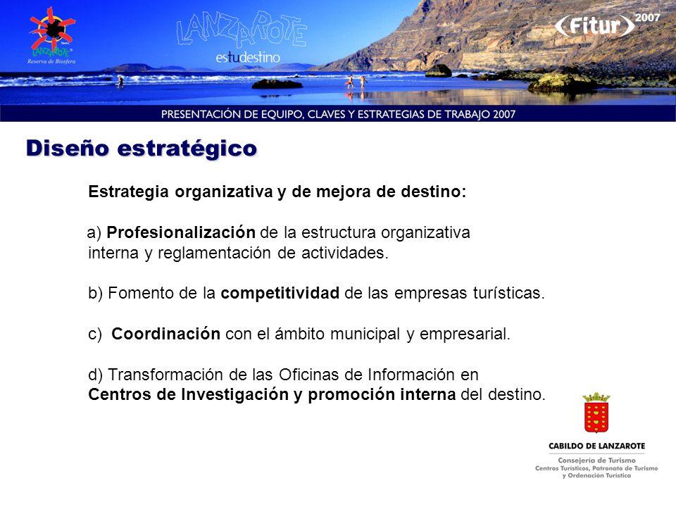 Diseño estratégico Estrategia organizativa y de mejora de destino: a) Profesionalización de la estructura organizativa interna y reglamentación de act