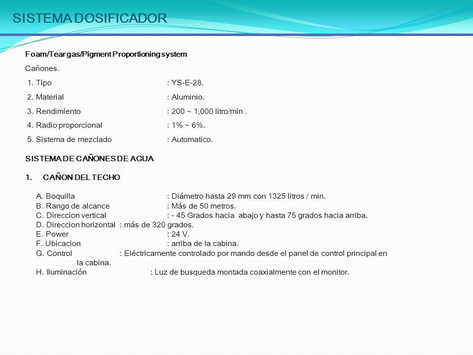 SISTEMA DE CAÑON 2.Etiqueta de cañon A. Rendimiento: 1,500 litros/min B.