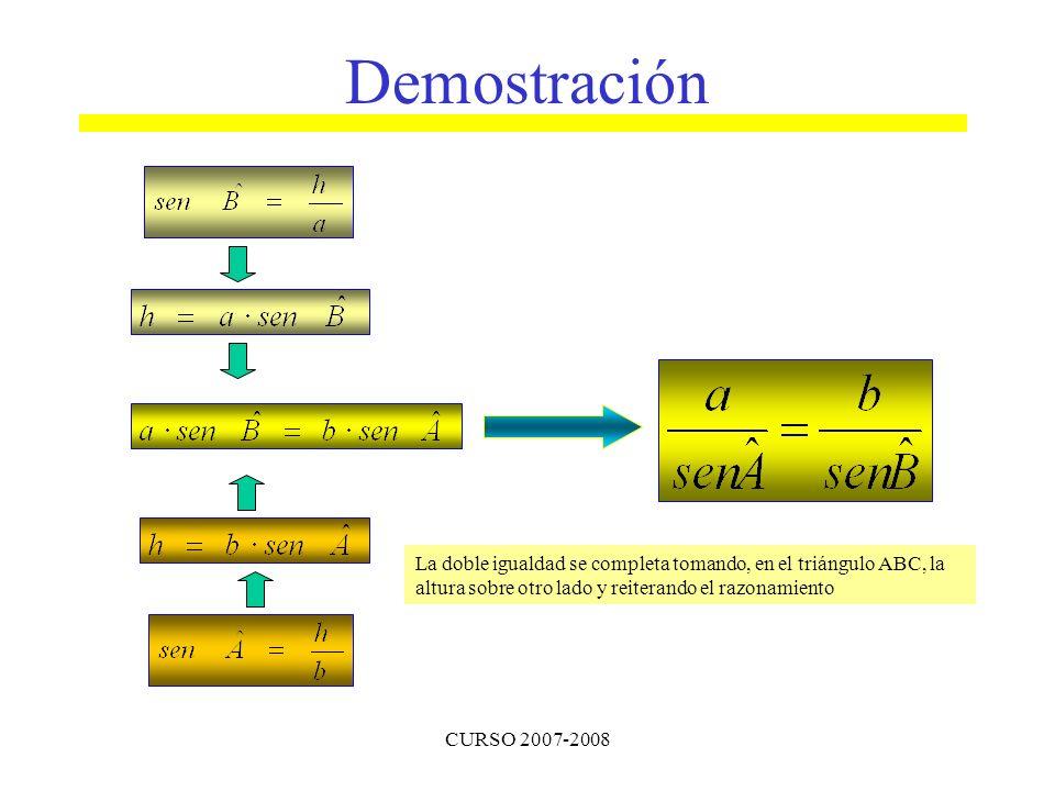 CURSO 2007-2008 Demostración La doble igualdad se completa tomando, en el triángulo ABC, la altura sobre otro lado y reiterando el razonamiento