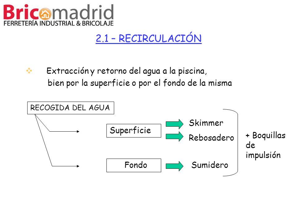 2.1 – RECIRCULACIÓN Extracción y retorno del agua a la piscina, bien por la superficie o por el fondo de la misma RECOGIDA DEL AGUA Superficie Fondo S