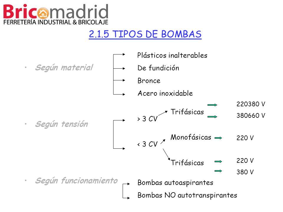 2.1.5 TIPOS DE BOMBAS Según material Según tensión Según funcionamiento Plásticos inalterables De fundición Bronce Acero inoxidable > 3 CV < 3 CV Bomb