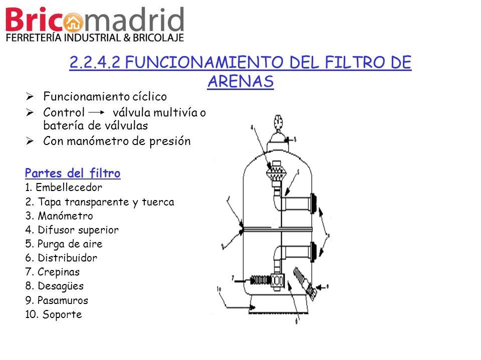 2.2.4.2 FUNCIONAMIENTO DEL FILTRO DE ARENAS Funcionamiento cíclico Control válvula multivía o batería de válvulas Con manómetro de presión Partes del