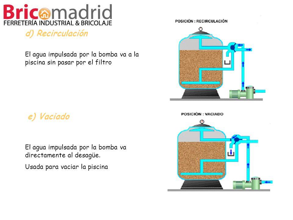 d) Recirculación e) Vaciado El agua impulsada por la bomba va a la piscina sin pasar por el filtro El agua impulsada por la bomba va directamente al d