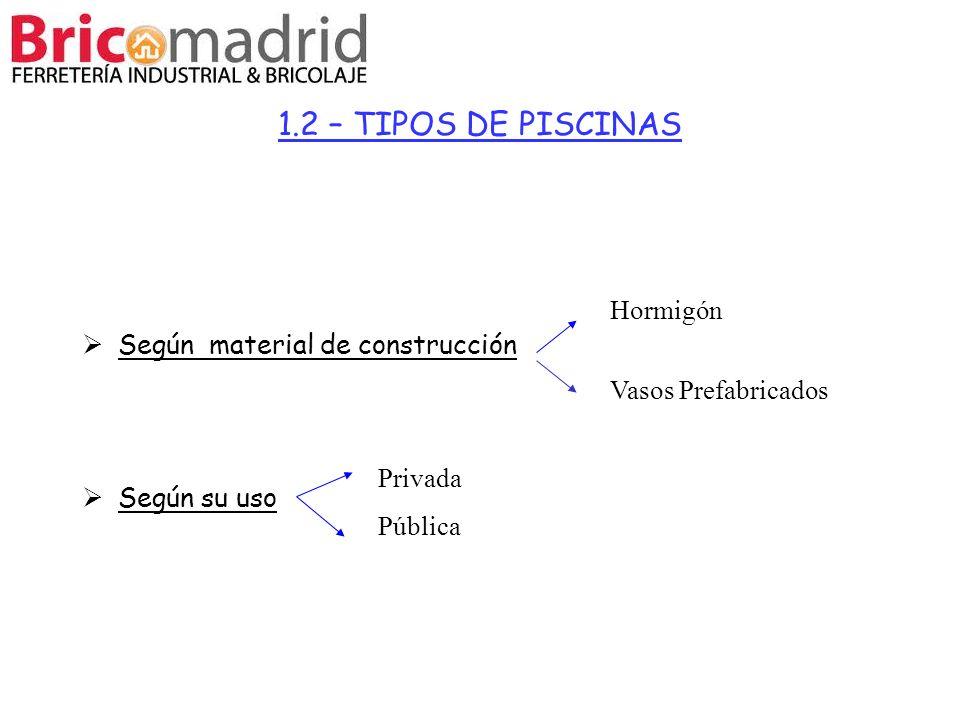 1.2 – TIPOS DE PISCINAS Según material de construcción Según su uso Hormigón Vasos Prefabricados Privada Pública