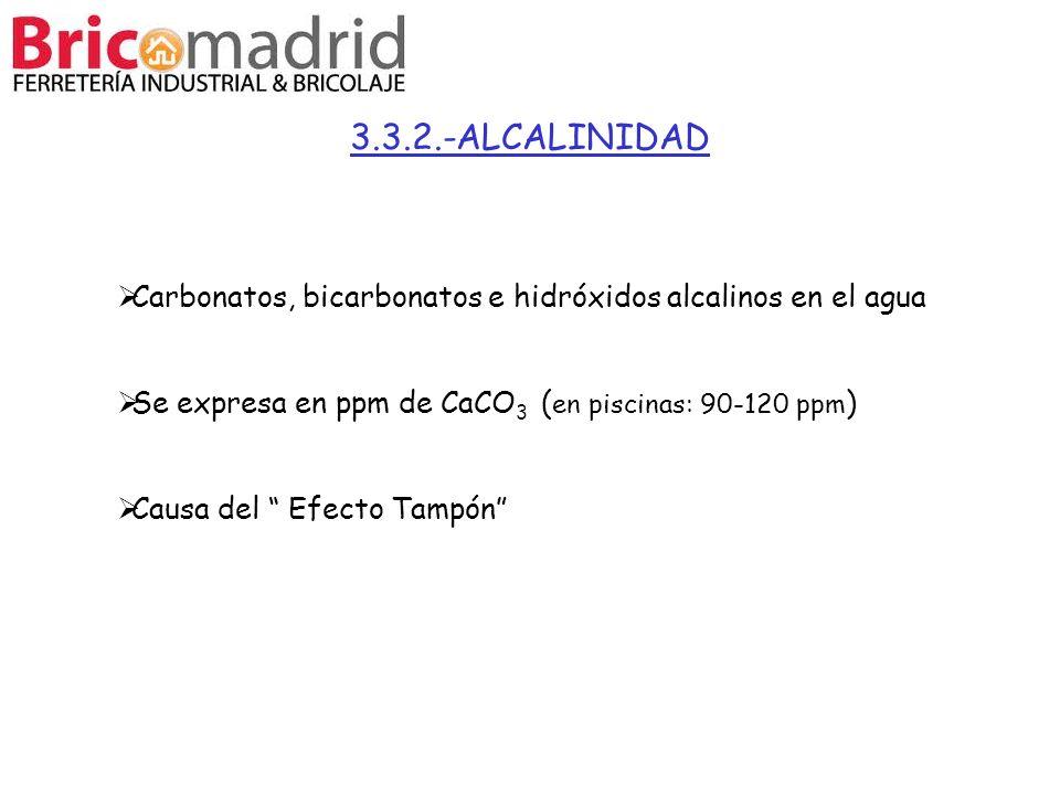 3.3.2.-ALCALINIDAD Carbonatos, bicarbonatos e hidróxidos alcalinos en el agua Se expresa en ppm de CaCO 3 ( en piscinas: 90-120 ppm ) Causa del Efecto