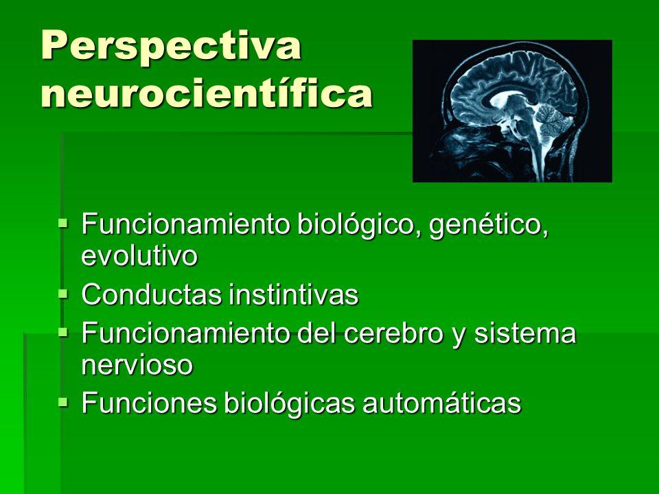 Perspectiva neurocientífica Funcionamiento biológico, genético, evolutivo Funcionamiento biológico, genético, evolutivo Conductas instintivas Conducta