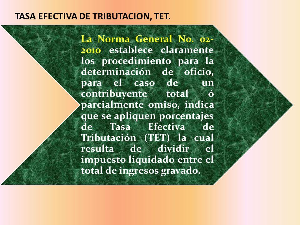 TASA EFECTIVA DE TRIBUTACION, TET. La Norma General No. 02- 2010 establece claramente los procedimiento para la determinación de oficio, para el caso