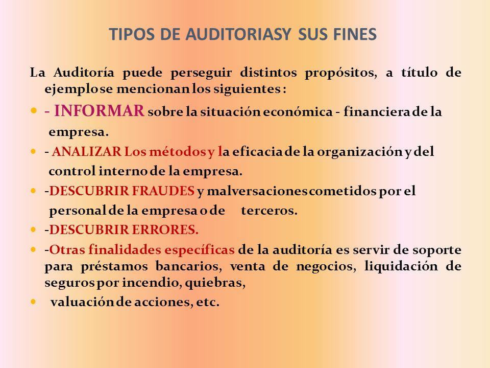 TIPOS DE AUDITORIASY SUS FINES La Auditoría puede perseguir distintos propósitos, a título de ejemplo se mencionan los siguientes : - INFORMAR sobre l