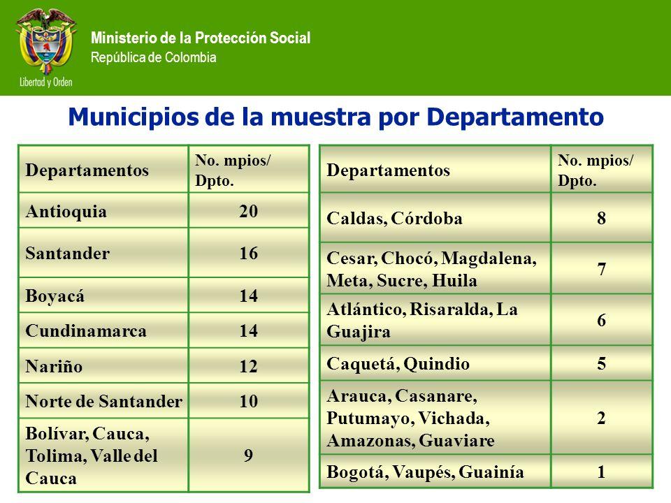 Ministerio de la Protección Social República de Colombia Municipios de la muestra por Departamento Departamentos No. mpios/ Dpto. Antioquia20 Santande