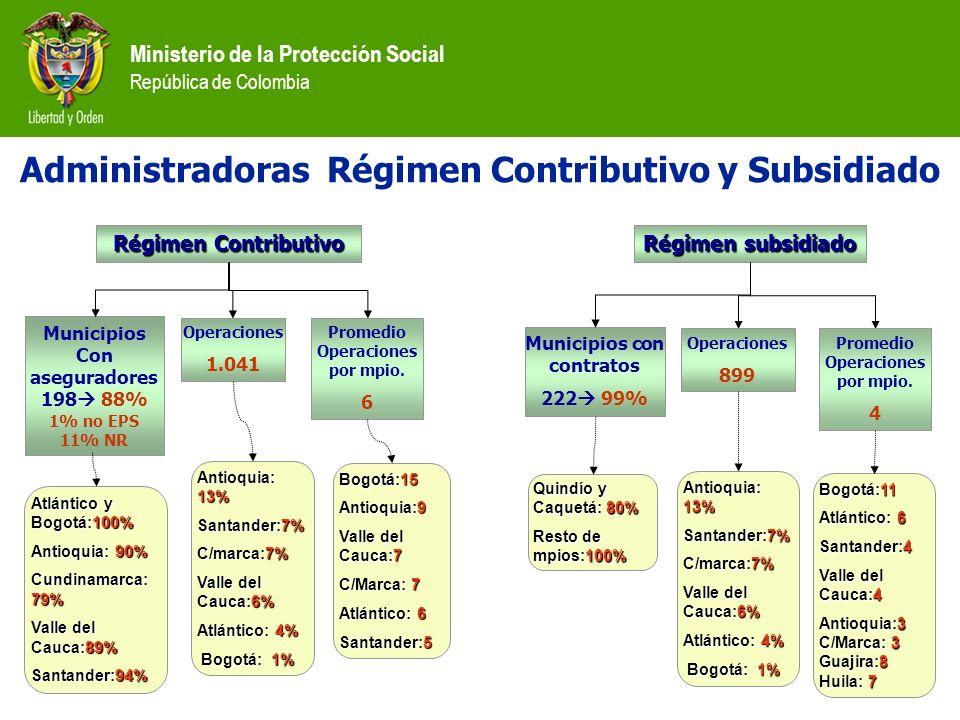 Ministerio de la Protección Social República de Colombia Administradoras Régimen Contributivo y Subsidiado Municipios Con aseguradores 198 88% 1% no E