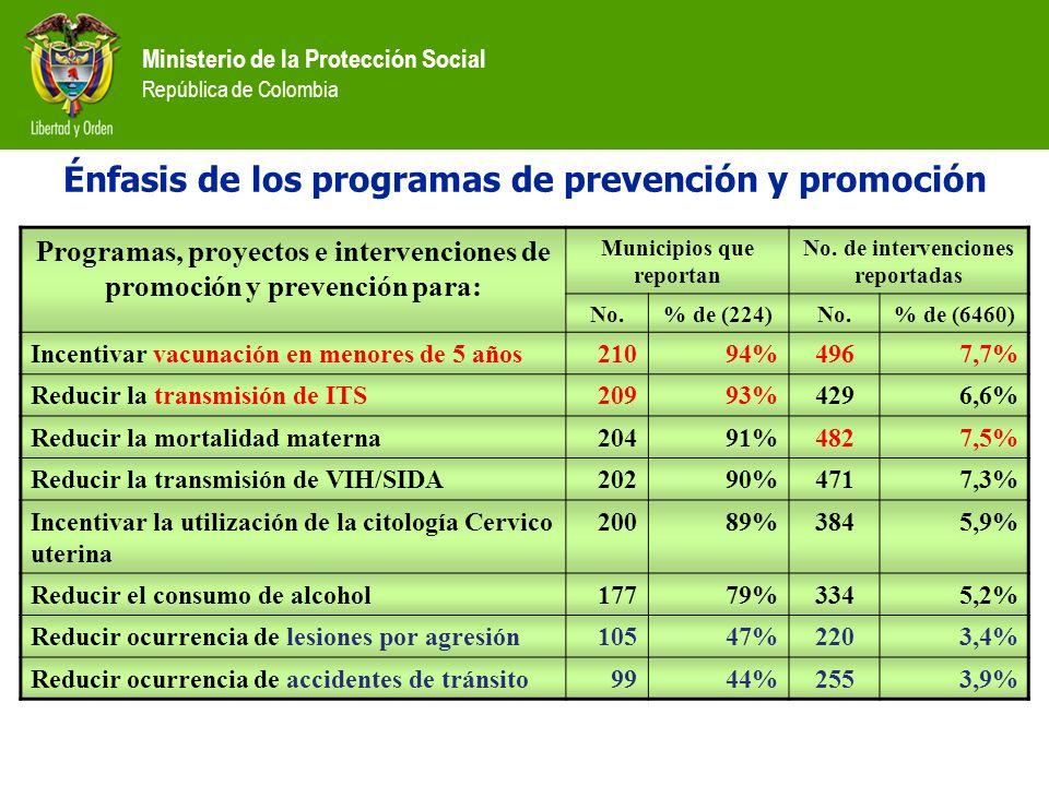 Ministerio de la Protección Social República de Colombia Programas, proyectos e intervenciones de promoción y prevención para: Municipios que reportan