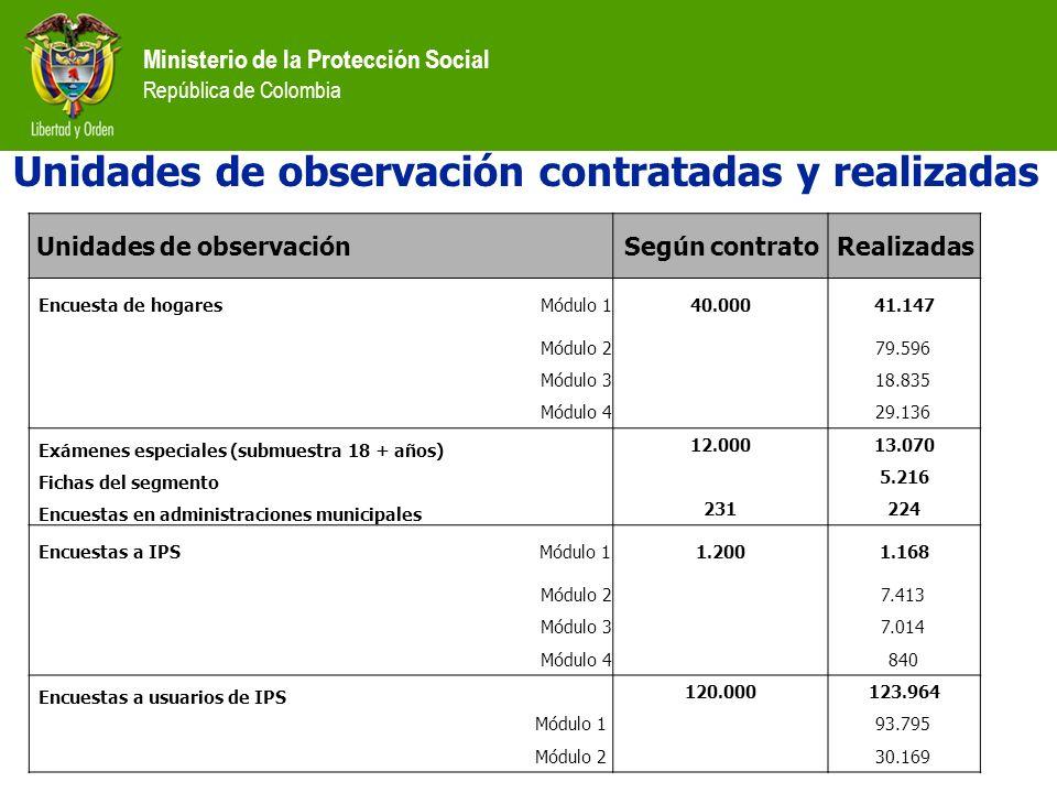 Ministerio de la Protección Social República de Colombia Unidades de observaciónSegún contratoRealizadas Encuesta de hogares Módulo 140.00041.147 Módu