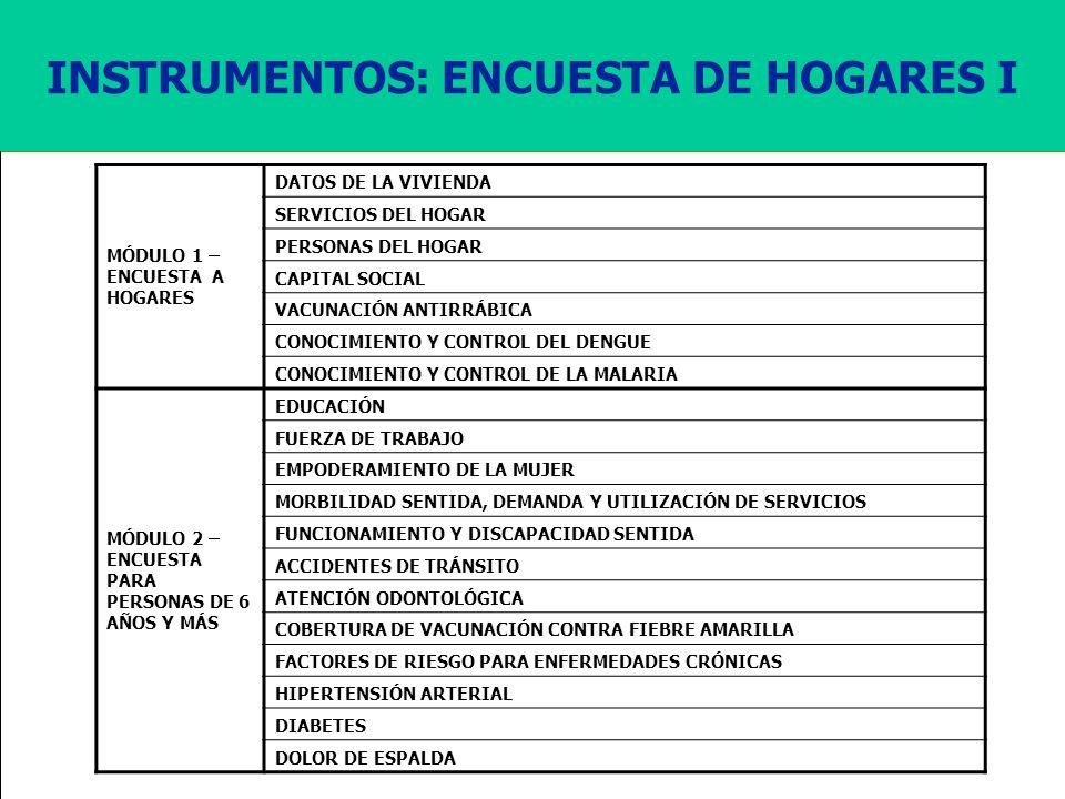 Ministerio de la Protección Social República de Colombia INSTRUMENTOS: ENCUESTA DE HOGARES I MÓDULO 1 – ENCUESTA A HOGARES DATOS DE LA VIVIENDA SERVIC
