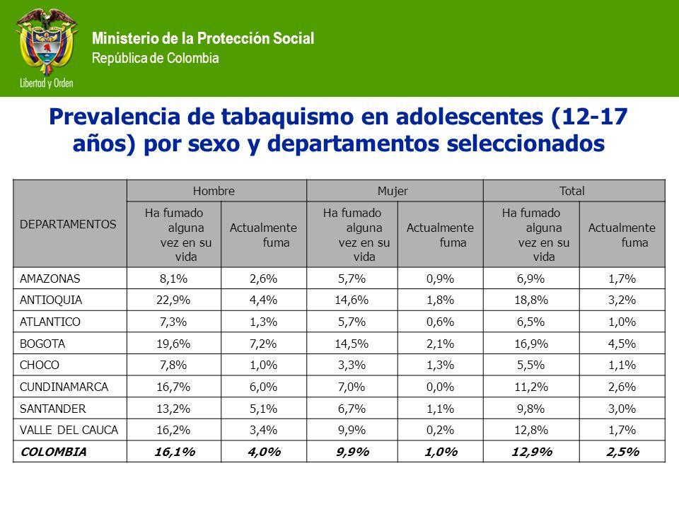 Ministerio de la Protección Social República de Colombia Prevalencia de tabaquismo en adolescentes (12-17 años) por sexo y departamentos seleccionados