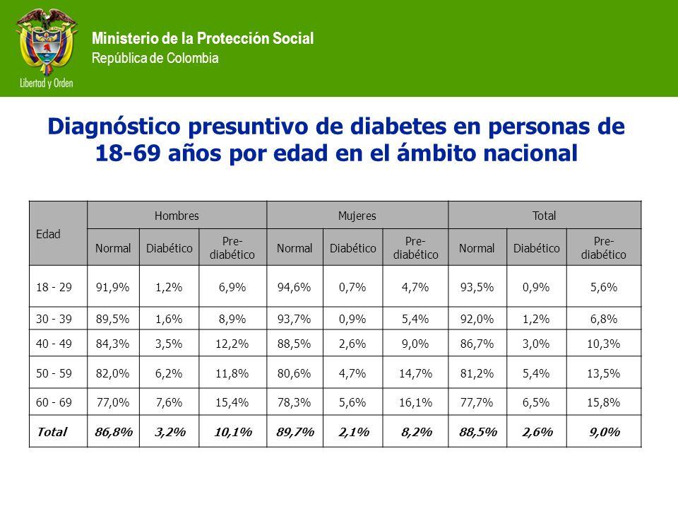 Ministerio de la Protección Social República de Colombia Diagnóstico presuntivo de diabetes en personas de 18-69 años por edad en el ámbito nacional E