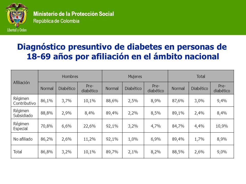 Ministerio de la Protección Social República de Colombia Diagnóstico presuntivo de diabetes en personas de 18-69 años por afiliación en el ámbito naci