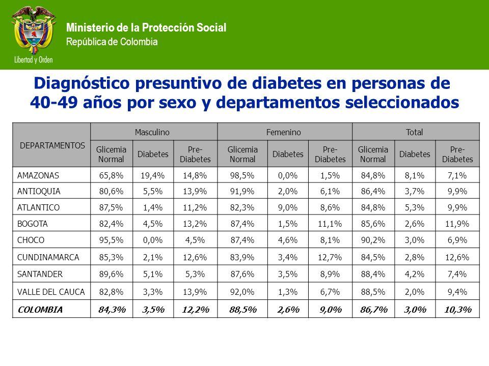 Ministerio de la Protección Social República de Colombia Diagnóstico presuntivo de diabetes en personas de 40-49 años por sexo y departamentos selecci