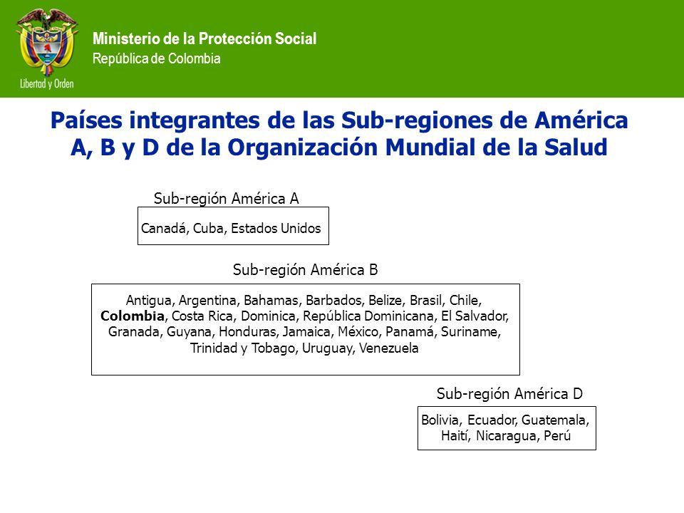 Ministerio de la Protección Social República de Colombia Países integrantes de las Sub-regiones de América A, B y D de la Organización Mundial de la S