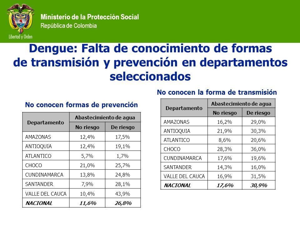 Ministerio de la Protección Social República de Colombia Dengue: Falta de conocimiento de formas de transmisión y prevención en departamentos seleccio