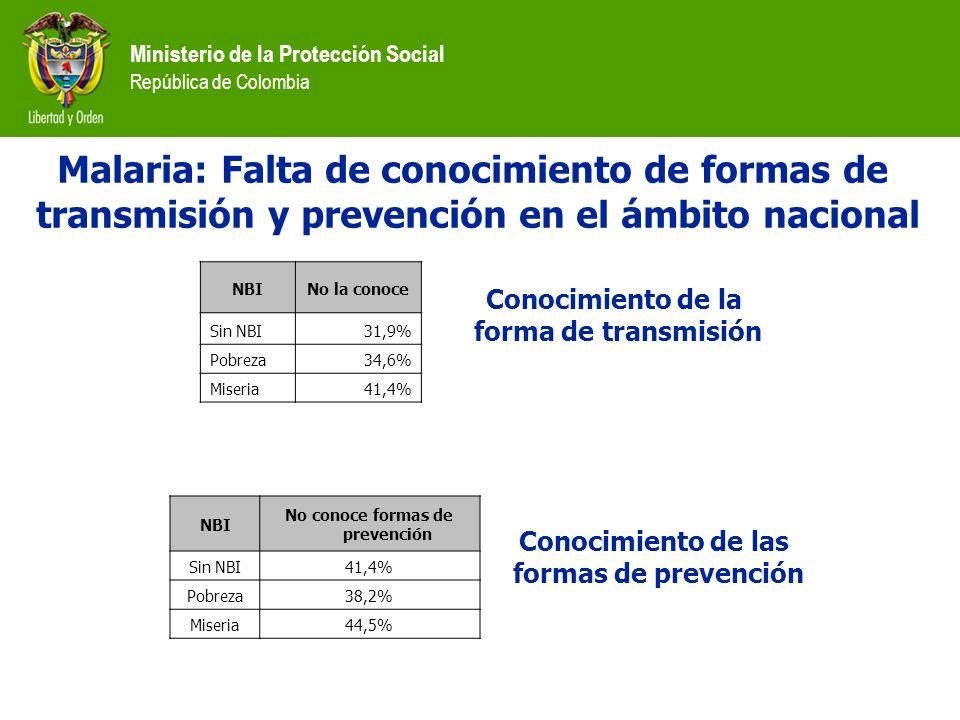 Ministerio de la Protección Social República de Colombia NBINo la conoce Sin NBI31,9% Pobreza34,6% Miseria41,4% NBI No conoce formas de prevención Sin