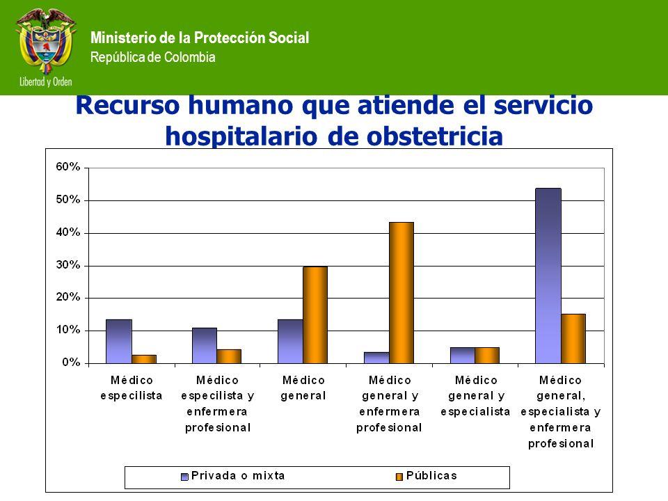 Ministerio de la Protección Social República de Colombia Recurso humano que atiende el servicio hospitalario de obstetricia