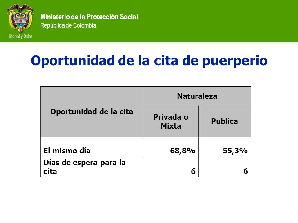 Ministerio de la Protección Social República de Colombia Oportunidad de la cita de puerperio Oportunidad de la cita Naturaleza Privada o Mixta Publica