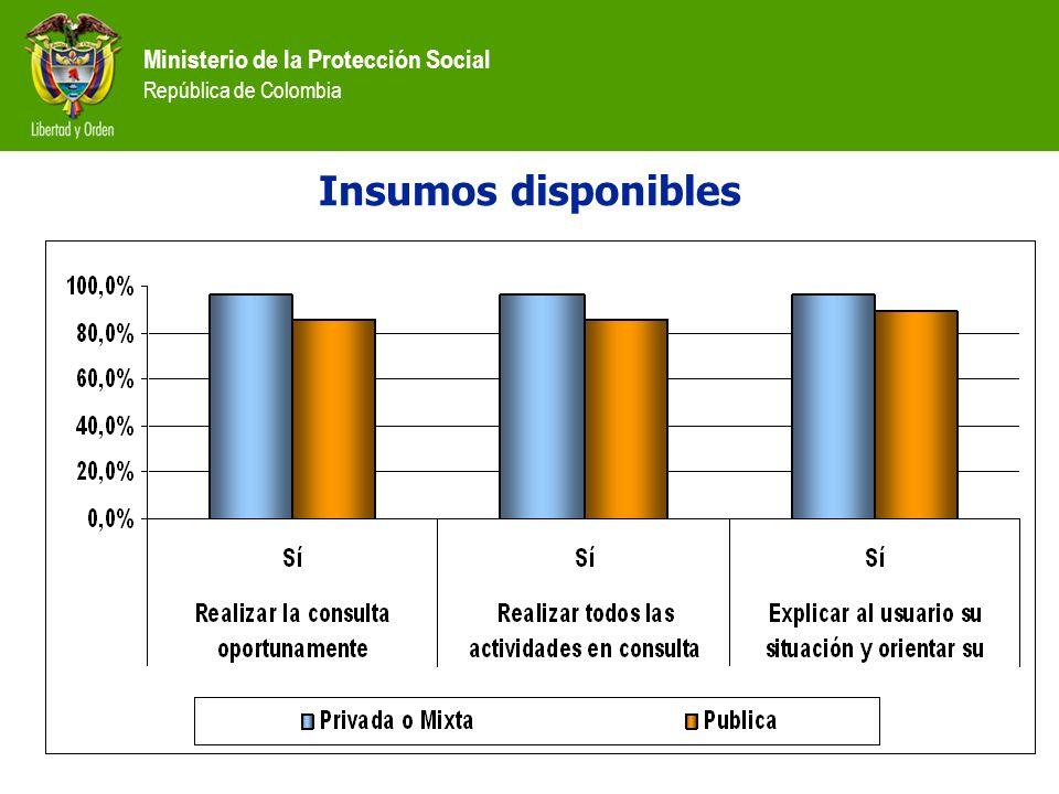 Ministerio de la Protección Social República de Colombia Insumos disponibles