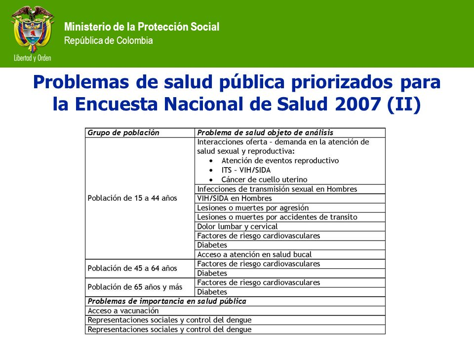 Ministerio de la Protección Social República de Colombia Diagnóstico presuntivo de diabetes en personas de 40-49 años por sexo y departamentos seleccionados DEPARTAMENTOS Masculino Femenino Total Glicemia Normal Diabetes Pre- Diabetes Glicemia Normal Diabetes Pre- Diabetes Glicemia Normal Diabetes Pre- Diabetes AMAZONAS65,8%19,4%14,8%98,5%0,0%1,5%84,8%8,1%7,1% ANTIOQUIA80,6%5,5%13,9%91,9%2,0%6,1%86,4%3,7%9,9% ATLANTICO87,5%1,4%11,2%82,3%9,0%8,6%84,8%5,3%9,9% BOGOTA82,4%4,5%13,2%87,4%1,5%11,1%85,6%2,6%11,9% CHOCO95,5%0,0%4,5%87,4%4,6%8,1%90,2%3,0%6,9% CUNDINAMARCA85,3%2,1%12,6%83,9%3,4%12,7%84,5%2,8%12,6% SANTANDER89,6%5,1%5,3%87,6%3,5%8,9%88,4%4,2%7,4% VALLE DEL CAUCA82,8%3,3%13,9%92,0%1,3%6,7%88,5%2,0%9,4% COLOMBIA84,3%3,5%12,2%88,5%2,6%9,0%86,7%3,0%10,3%