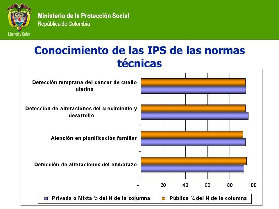 Ministerio de la Protección Social República de Colombia Conocimiento de las IPS de las normas técnicas