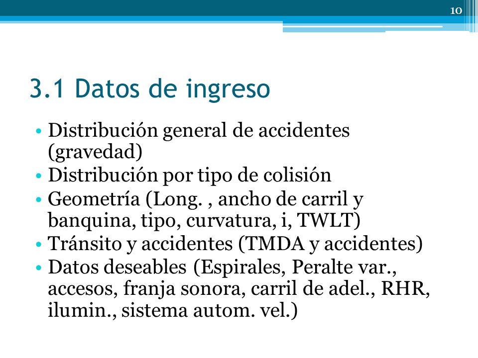 3.1 Datos de ingreso Distribución general de accidentes (gravedad) Distribución por tipo de colisión Geometría (Long., ancho de carril y banquina, tipo, curvatura, i, TWLT) Tránsito y accidentes (TMDA y accidentes) Datos deseables (Espirales, Peralte var., accesos, franja sonora, carril de adel., RHR, ilumin., sistema autom.