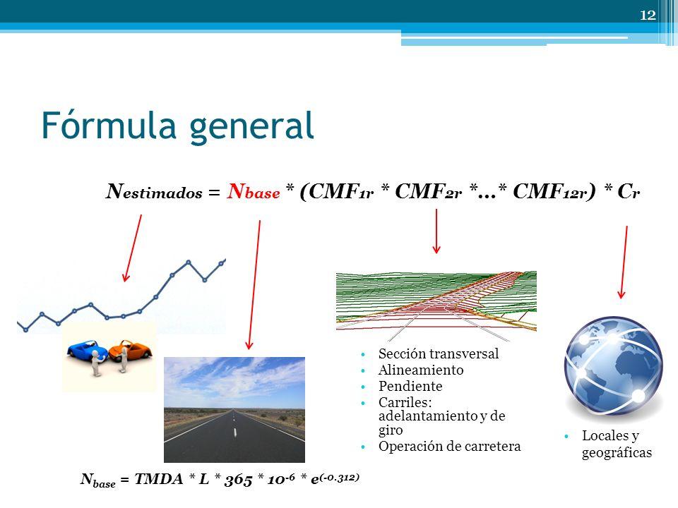Fórmula general 12 Sección transversal Alineamiento Pendiente Carriles: adelantamiento y de giro Operación de carretera Locales y geográficas N estimados = N base * (CMF 1r * CMF 2r *…* CMF 12r ) * 0,19 N base = TMDA * L * 365 * 10 -6 * e (-0.312) N estimados = N base * (CMF 1r * CMF 2r *…* CMF 12r ) * C r