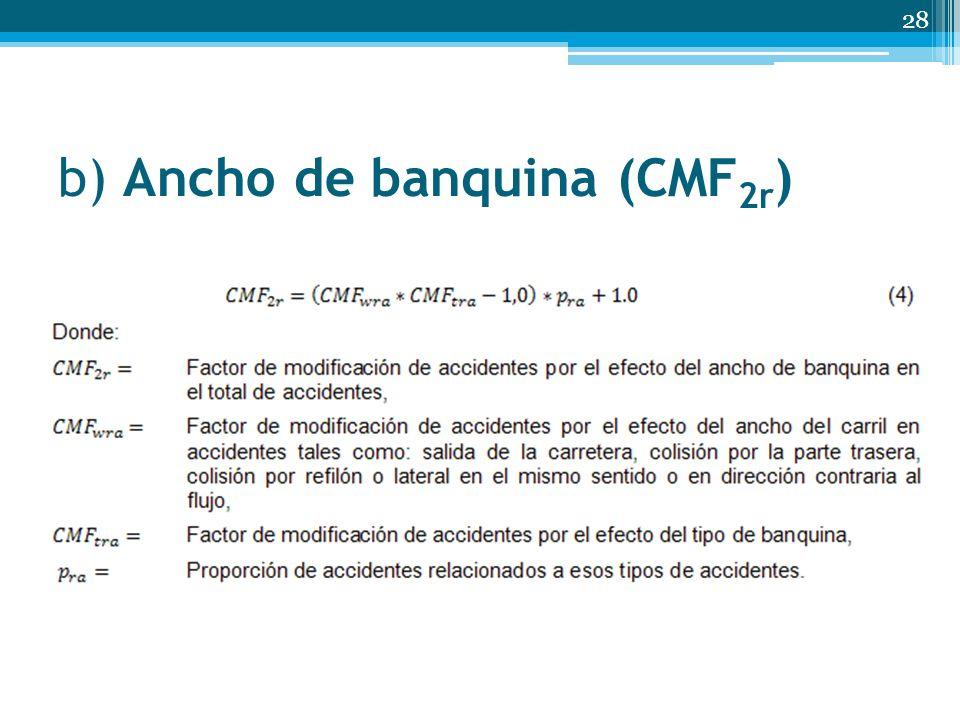 b) Ancho de banquina (CMF 2r ) 28