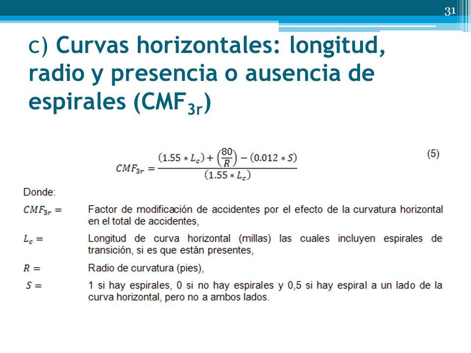 c) Curvas horizontales: longitud, radio y presencia o ausencia de espirales (CMF 3r ) 31