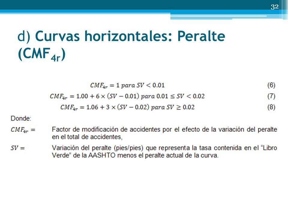 d) Curvas horizontales: Peralte (CMF 4r ) 32
