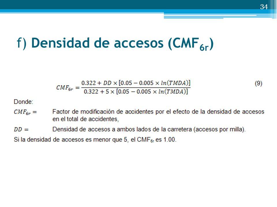 f) Densidad de accesos (CMF 6r ) 34