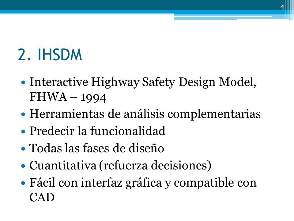 2. IHSDM Interactive Highway Safety Design Model, FHWA – 1994 Herramientas de análisis complementarias Predecir la funcionalidad Todas las fases de di
