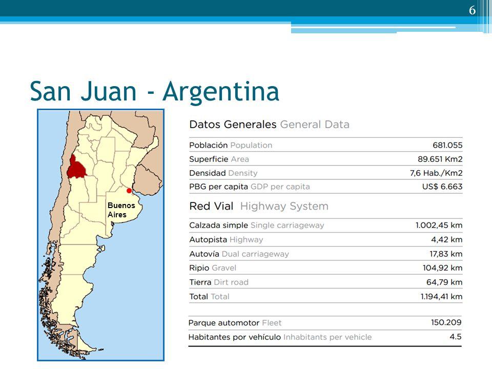 San Juan - Argentina 6 Buenos Aires