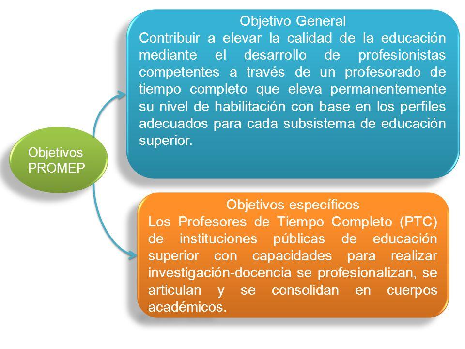 Objetivo General Contribuir a elevar la calidad de la educación mediante el desarrollo de profesionistas competentes a través de un profesorado de tiempo completo que eleva permanentemente su nivel de habilitación con base en los perfiles adecuados para cada subsistema de educación superior.
