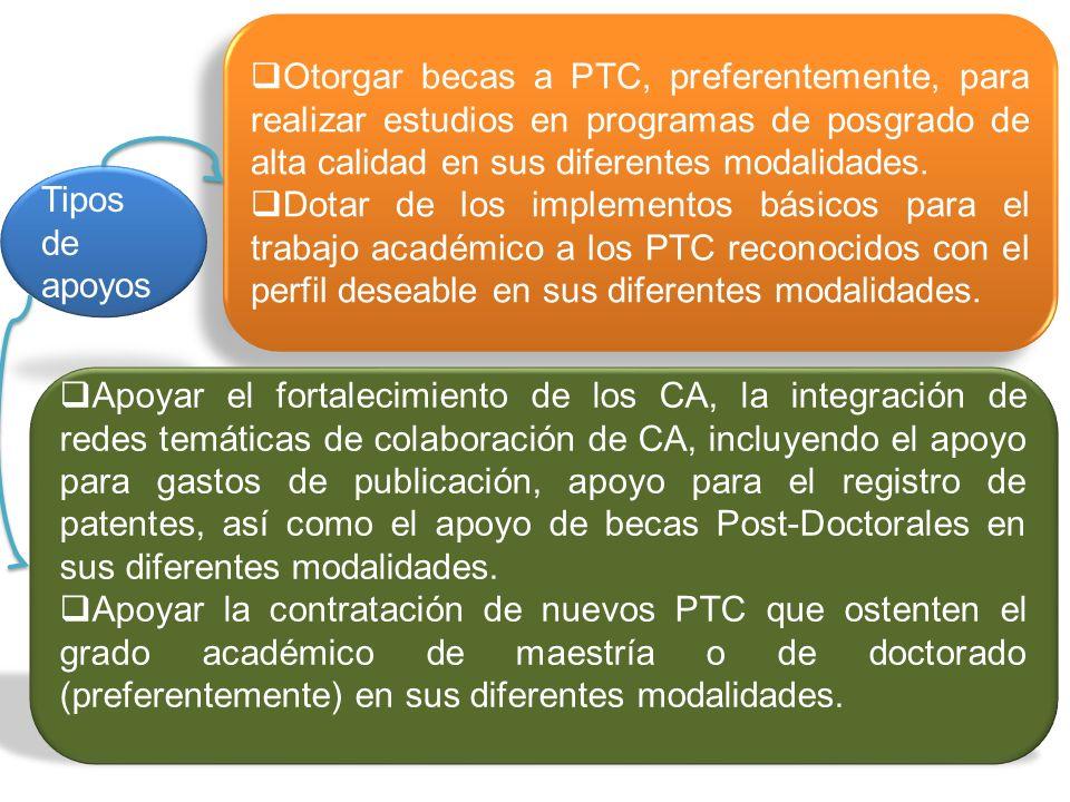 Otorgar becas a PTC, preferentemente, para realizar estudios en programas de posgrado de alta calidad en sus diferentes modalidades.