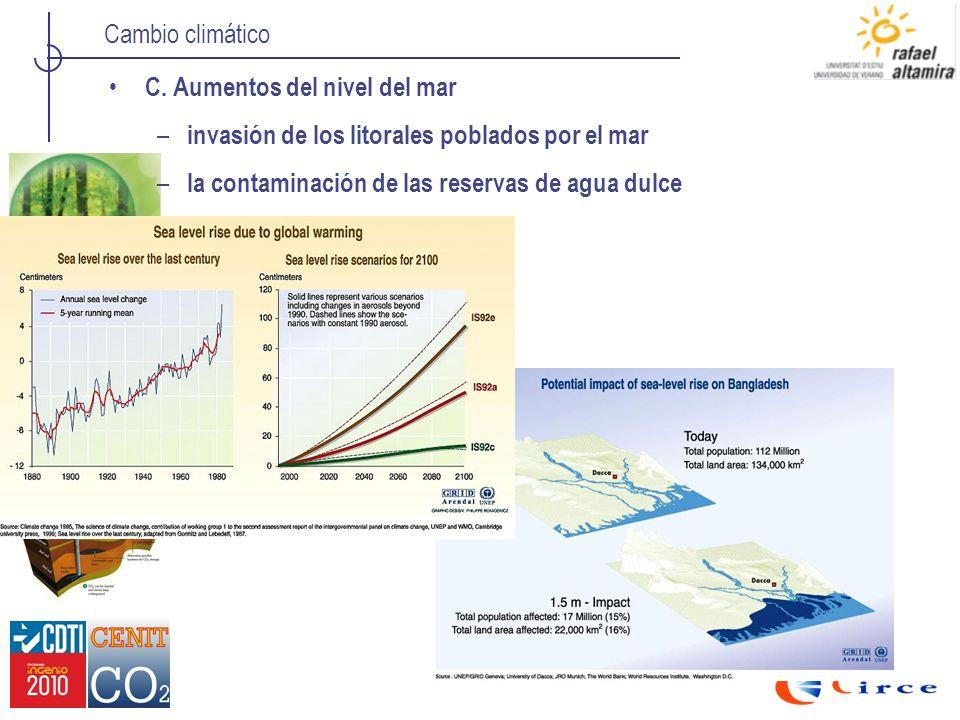 Cambio climático C. Aumentos del nivel del mar – invasión de los litorales poblados por el mar – la contaminación de las reservas de agua dulce