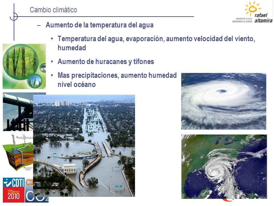 Cambio climático – Aumento de la temperatura del agua Temperatura del agua, evaporación, aumento velocidad del viento, humedad Aumento de huracanes y