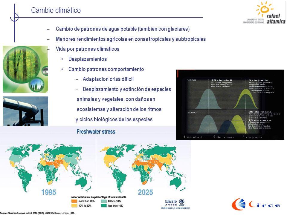 Cambio climático – Cambio de patrones de agua potable (también con glaciares) – Menores rendimientos agrícolas en zonas tropicales y subtropicales – V