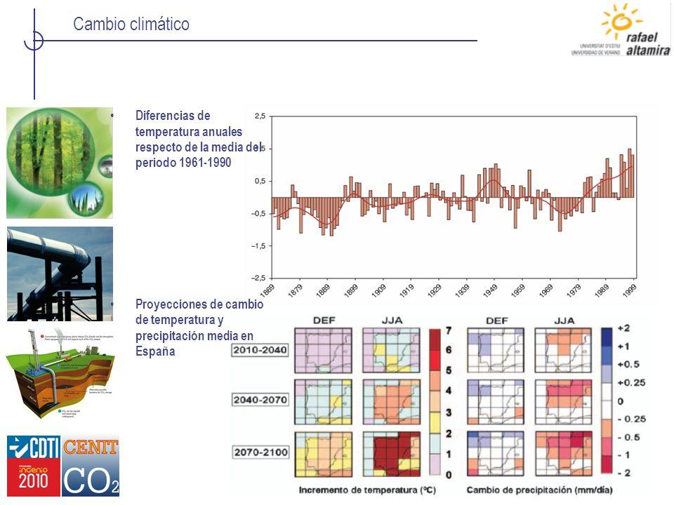 Cambio climático Diferencias de temperatura anuales respecto de la media del periodo 1961-1990 Proyecciones de cambio de temperatura y precipitación m