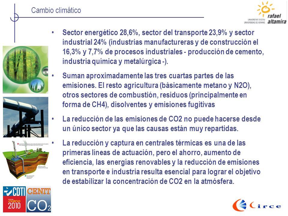 Cambio climático Sector energético 28,6%, sector del transporte 23,9% y sector industrial 24% (industrias manufactureras y de construcción el 16,3% y