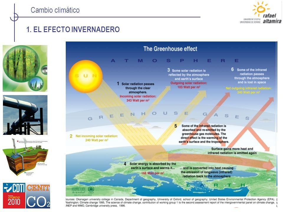 Cambio climático 1. EL EFECTO INVERNADERO