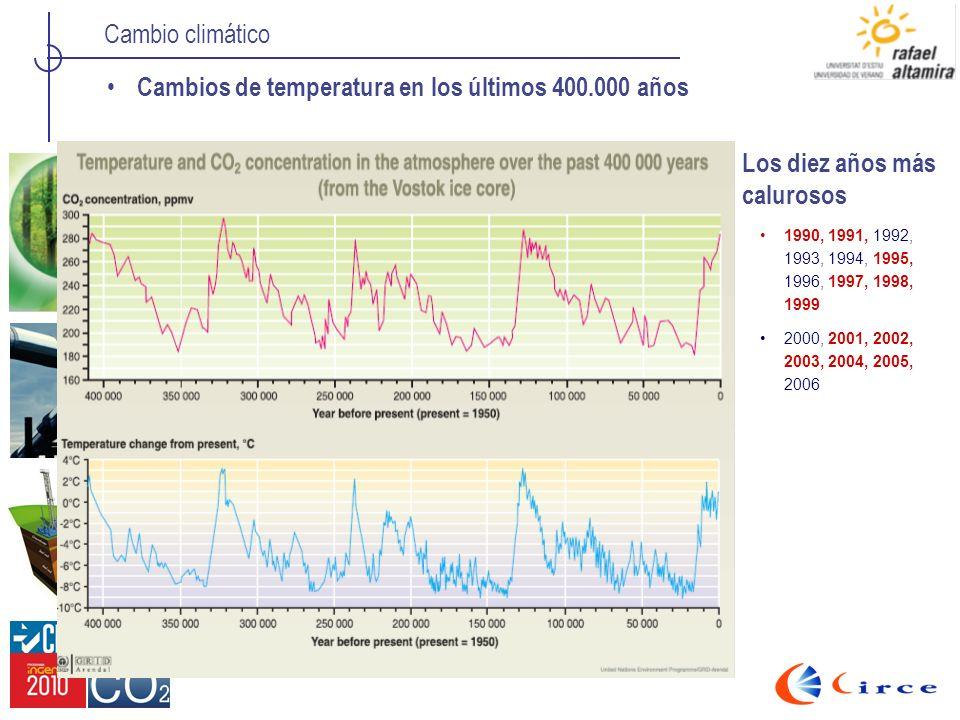 Cambio climático Cambios de temperatura en los últimos 400.000 años Los diez años más calurosos 1990, 1991, 1992, 1993, 1994, 1995, 1996, 1997, 1998,